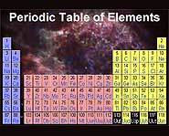 The Periodic Table of Elements - Periodic Chart
