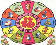 Chinese Zodiac 2010