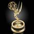 Emmy poll