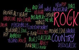 Best music genres poll